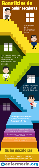 beneficios de subir escaleras